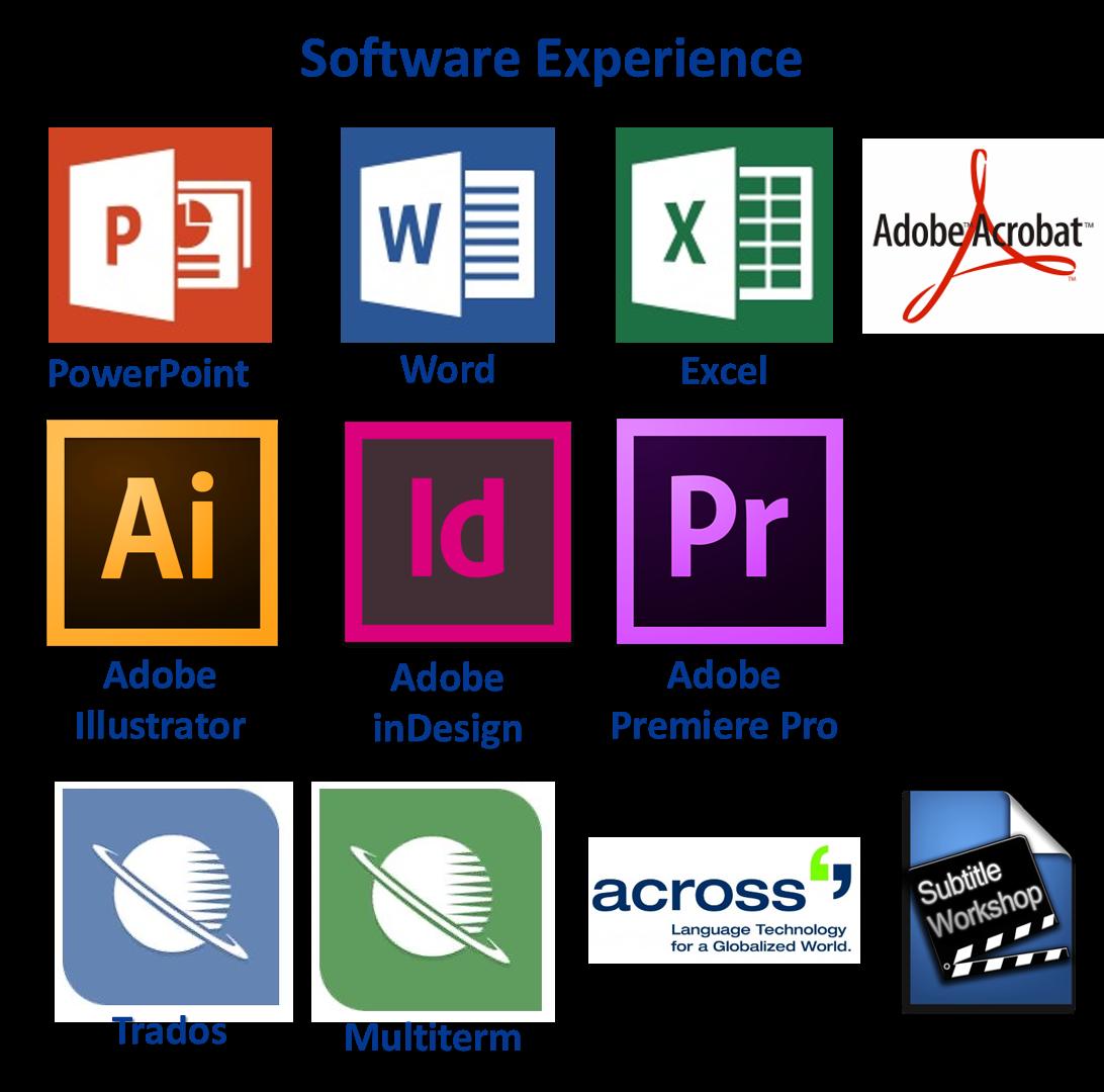 Software I use
