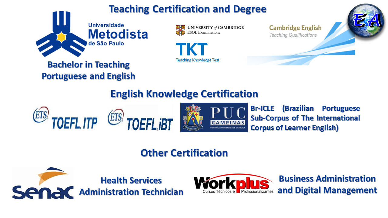 Certification pictures
