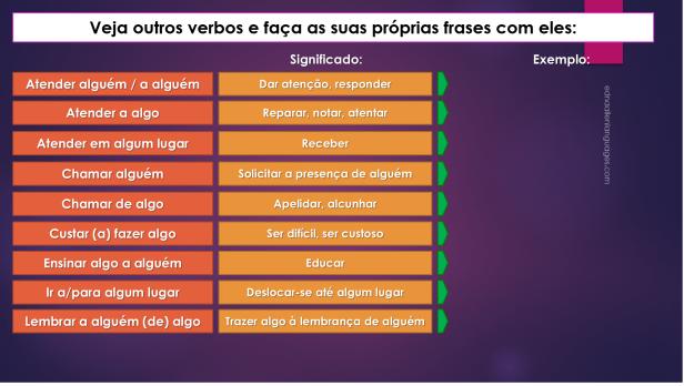 regencia 8