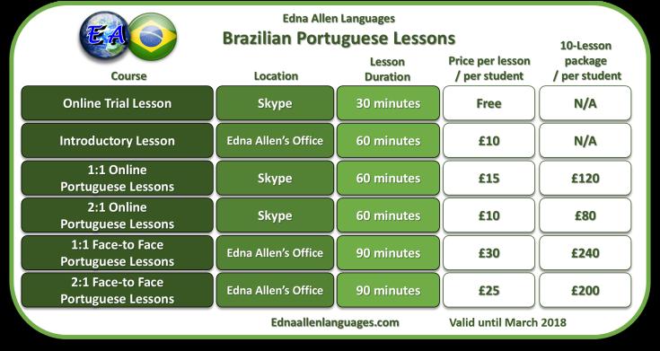 2017 Price Edna Allen Portuguese1