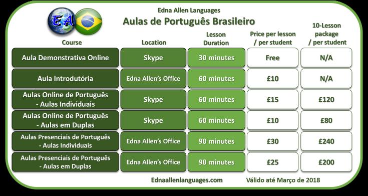 2017 Price Edna Allen Portuguese2