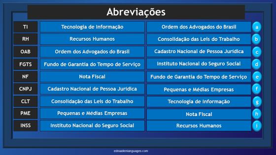 Abreviações e Siglas em Português 1